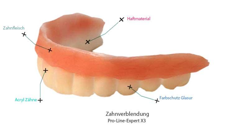 Die Zähne Zum Draufstecken Jetzt Die Zahnverschönerung